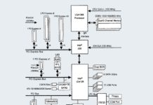Блок-схема чипсета Intel Х58