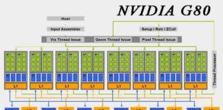 Модель конвееров в GPU GeForce 8800