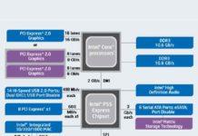 Блок-схема чипсета Intel P55